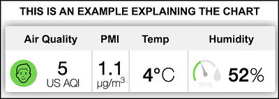 Air Quality Example